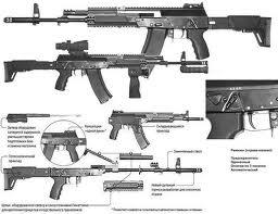 Izhmash AK 12 - Sursa: www.armyrecognition.com