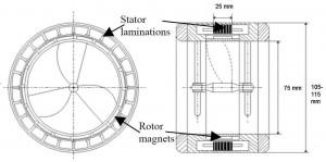 Proiect motor electric inelar ICPE - Sursa: SC ICPSP SA