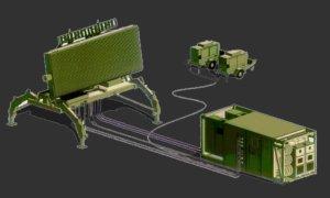Master-T - Sursa: radartutorial.eu