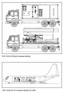 RAT 31DLM mod de transport - Sursa: SELEX_