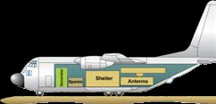 TPS-78 transportat in C-130 - Sursa: NorthropGrumman