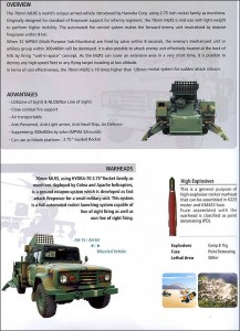 Hanwha 70mm - Sursa: militaryphotos.net