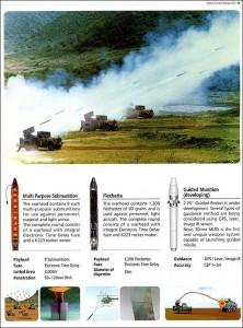 Hanwha MLRS AA - Sursa: militaryphotos.net