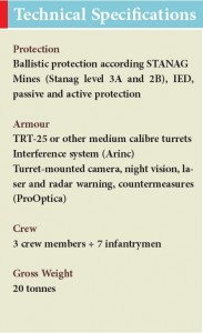 RTD VAB Mk3 specificatii - Sursa: nationshield.ae