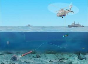 Concept de operare Archerfish Airborne Mine Neutralization System - Sursa: wikimedia.org