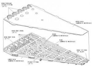 Structura aripii din materiale compozite a F-2 - Sursa: iccm-central.org