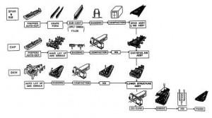 Procesul de fabricatie al aripilor F-2 - Sursa: iccm-central.org