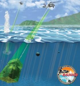 Rapid Airborne Mine Clearance System (RAMICS) - Sursa: Northrop Grumman