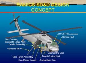 Concept RAMICS - Sursa: Wired.com