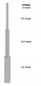 Conceptul OTRAG - Sursa: Wikimedia.org