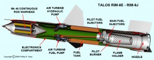 Exemplu de racheta statoreactor (RIM-8 Talos) - Sursa: okieboat.com
