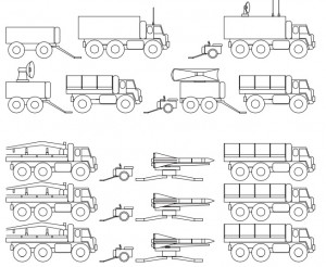 Componente baterie rachete raza medie, identica cu actualul HAWK - Sursa: mapn.ro