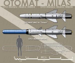 MILAS vs OTOMAT - Sursa: naval.com.br/