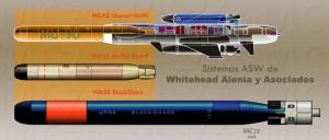 MILAS in versiunea cu torpila MU90 - Sursa: defensa.pe