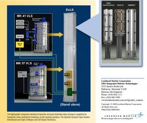 Variante munitii ExLS - Sursa: Lockheed Martin via defenseindustrydaily.com