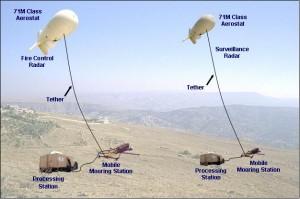 Raytheon JLENS - Sursa: defenseindustrydaily.com