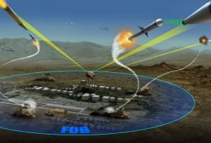 AI3 mod de operare - Sursa: Raytheon