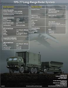 Noua brosura, imbunatatita. Foarte sugestiva imaginea de fundal - Sursa: Lockheed Martin