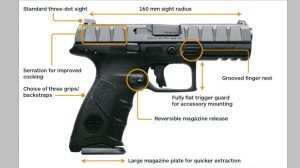 APX - Sursa: Beretta via Jane's