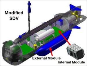 Sea Predator SDV - Sursa: minwara.org