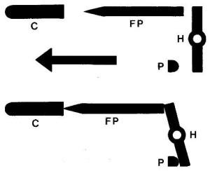 Principiu de functionare percutor Orita - Sursa: worldwar2.ro