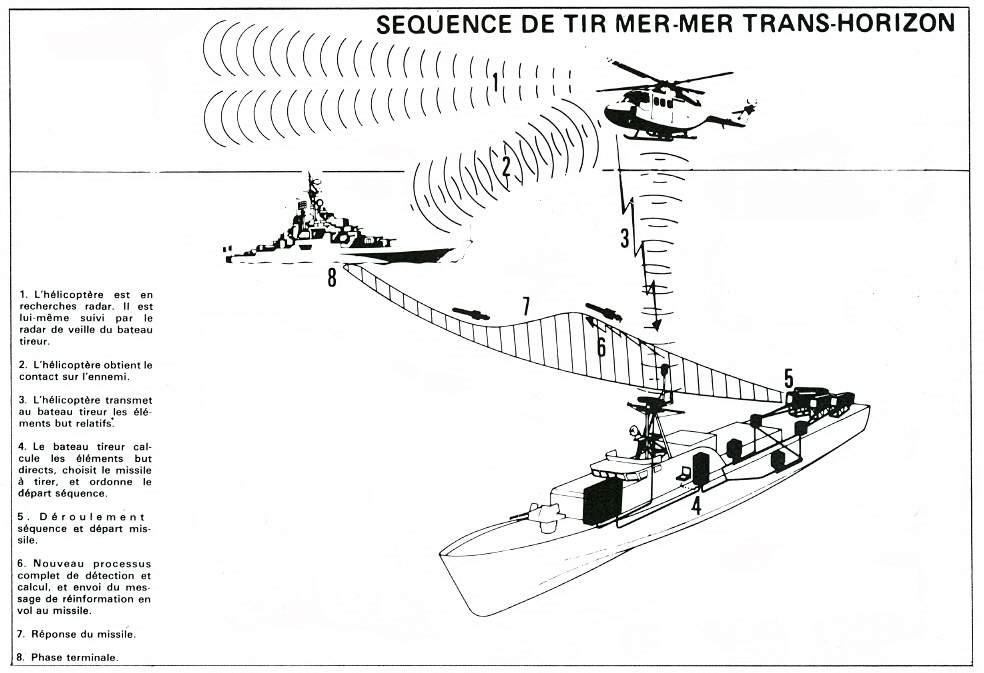 la ce-i bun un elicopter pe langa casa omului - Sursa: escorteursrapides.net