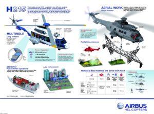 Sursa: airbushelicopters.com