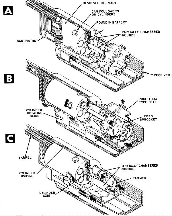 Mecanism MG213 - Sursa: forum.pafoa.org