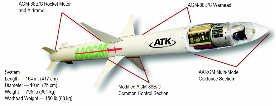 AGM-88E AARGM - Sursa: orbitalatk.com