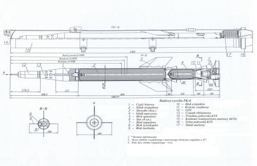 PK-6 - Sursa: altair.com.pl